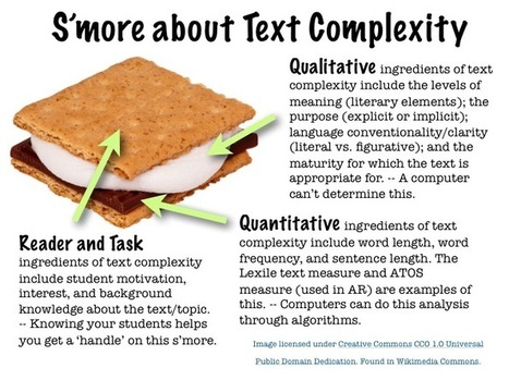 S'more about Text Complexity | Common Core and Teacher Leadership | Scoop.it