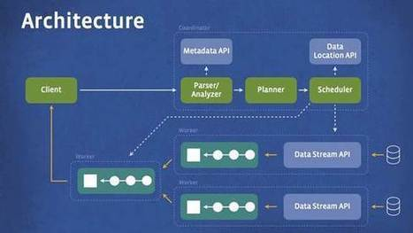 Facebook rend Open Source son moteur de requête SQL Presto - Le Monde Informatique | Open Models | Scoop.it