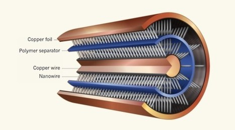 New supercapacitor technology could store, conduct power on the same copper wires    ExtremeTech   The Copper Universe   Scoop.it
