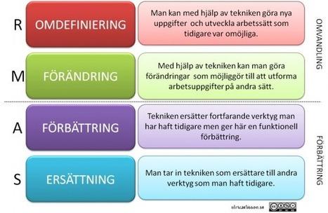 @Wimsis13: Webbtillämpningar för lärande | Folkbildning på nätet | Scoop.it
