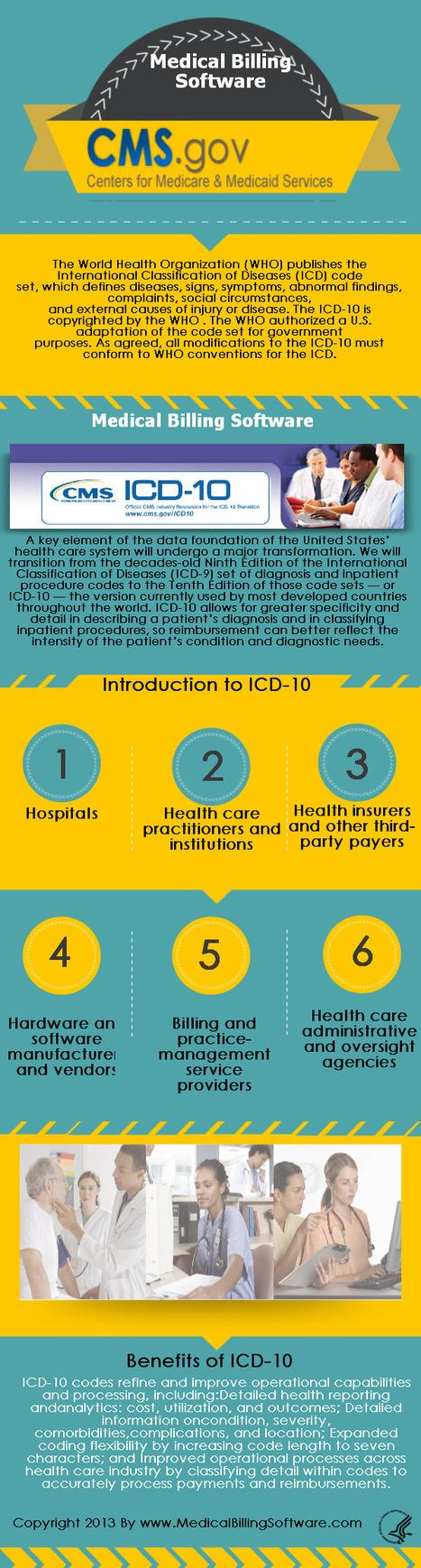 Medisoft ICD-10 | Medisoft ICD-10 | Scoop.it