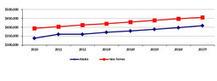 Le marché canadien de l'habitation demeure solide à mesure que l ... - CNW Telbec (Communiqué de presse)   Maison   Scoop.it
