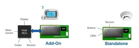 Atmel Announces SmartConnect WiFi Modules | Raspberry Pi | Scoop.it