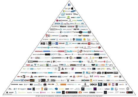 AR・VR業界で起きている競争の実情 | TechCrunch Japan