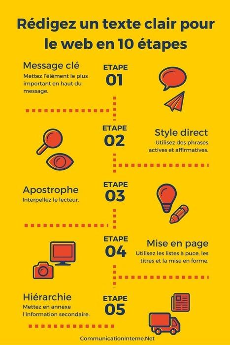 10 astuces pour rédiger clairement pour le web | Mon Community Management | Scoop.it