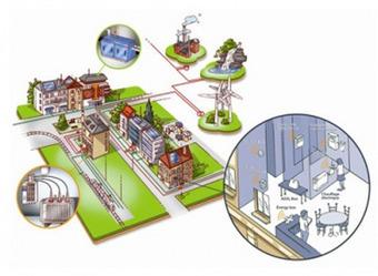 Mariage de l'Internet et de l'électricité : cinq projets de smart grids en Rhône-Alpes - L'article du jour - Lyon Entreprises | Smart Grid, réseaux intelligents | Scoop.it