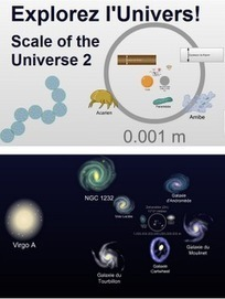 La théorie de la relativité restreinte expliquée, épisode 3 | scientifiques | Scoop.it