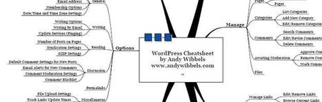 50+ Cheat Sheets for Building WordPress Themes and Plugins | @WebHelp101 | Digital-By-Design | Scoop.it