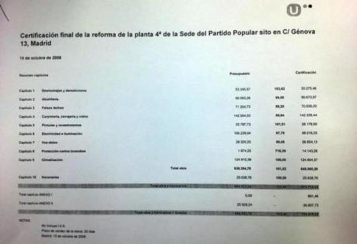 Nuevas pruebas de que las cuentas de la sede del PP no encajan - Cadena Ser | Partido Popular, una visión crítica | Scoop.it