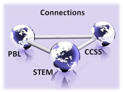 Part 1.... Connecting It All.... A STEM, PBL, Common Core Series... A Goldmine of Resources   HP CCSS & STEM   Scoop.it