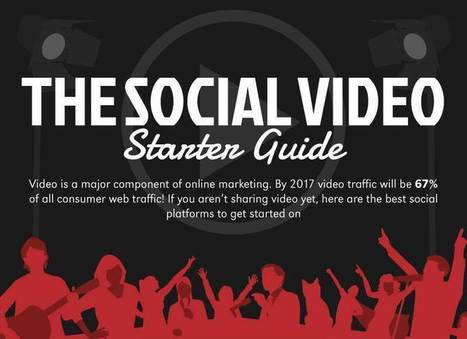 The Social Video Starter Guide (Infographic)   Biz Penguin   Kore Social Mix   Scoop.it