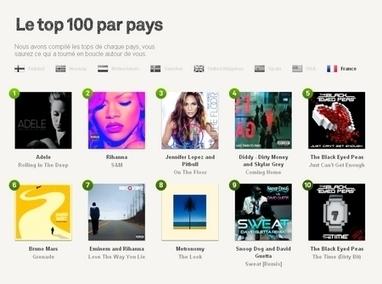 Spotify : Flou sur la pertinance de ses décomptes et donc de ses indicateurs de popularité | L'actualité de la filière Musique | Scoop.it