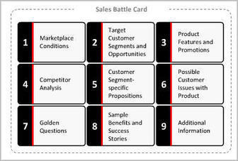 9 Steps to Creating Your Sales Battlecard | Robert Saric | Product Management - Technology and B2B  - Best Practices, Research about | Scoop.it