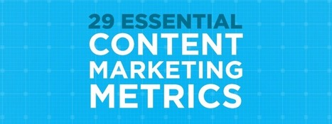 29 Essential Content Marketing Metrics [INFOGRAPHIC] | SoShake | Scoop.it