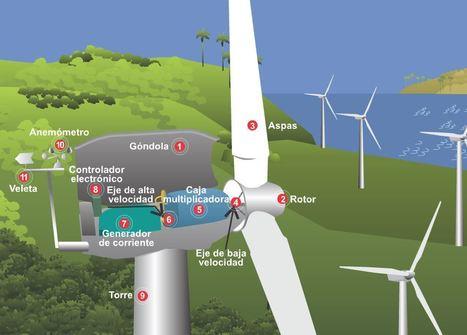 ¿Cómo se genera la energía eóloica? | Isagen | Infraestructura Sostenible | Scoop.it