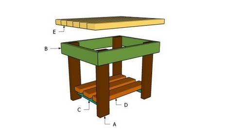 Patio End Table Plans | Free Outdoor Plans - DIY Shed, Wooden Playhouse, Bbq, Woodworking Projects | Building | Scoop.it
