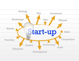 Startup Business Loans - Helping You Finance Your Business   New Business Start Up Financing   Business News   Scoop.it