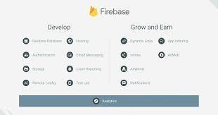 Introducing Firebase Analytics | Healthcare Digital Marketing | Scoop.it