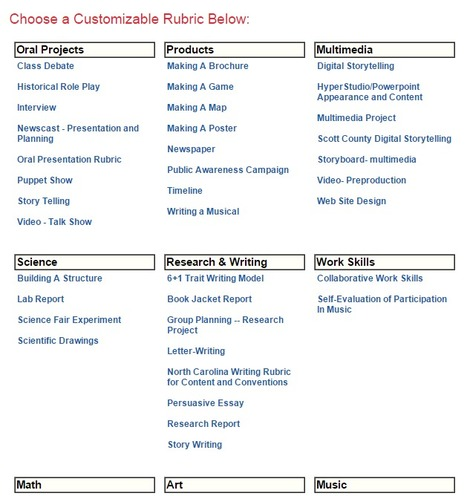 RubiStar | Create a New Rubric | Rubrics | college and career ready | Scoop.it
