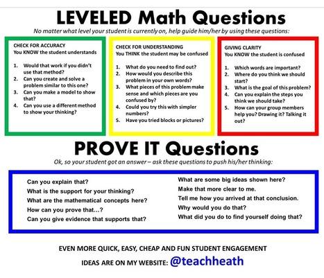Questionning Skills | maths ydb | Scoop.it