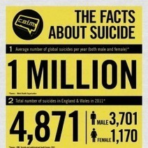 The Facts About Suicide | Visual.ly | How to Grow Your Non-Profit | Scoop.it