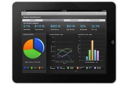 Mobility transforms Business Intelligence - Mobile Mentor | Business Analytics | Scoop.it