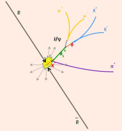 Physicists Discover New Tetraquark Particle: X(5568)   Amazing Science   Scoop.it