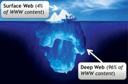 The Deep, Invisible Web - iSchool Blogs   Invisible Web   Scoop.it