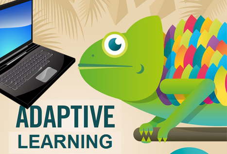 What is Adaptive Learning? - EdTechReview™ (ETR)   Adaptive Learning and Higher Ed   Scoop.it