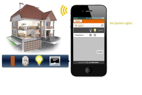 Importance of Getting Alarm Monitoring Services in Kansas   Electronic world   Scoop.it