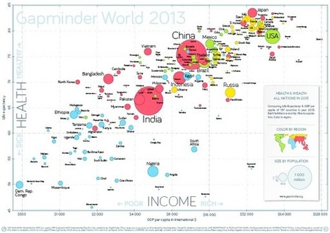 Gapminder World Poster 2013 | Data & Informatics | Scoop.it