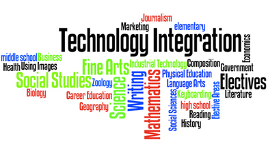 3 TYPES OF TECHNOLOGY INTEGRATION | Classroom Management Technology | Scoop.it