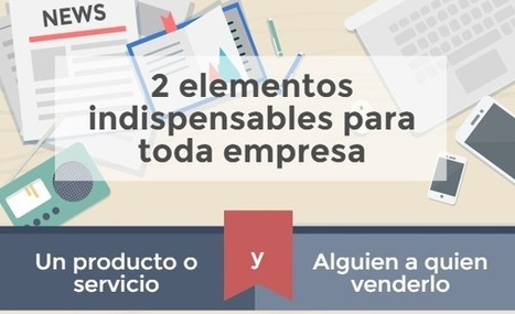 Crea un proceso de ventas escalable y predecible con inbound marketing | Emprendimiento y financiamiento | Scoop.it