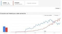 Le réseau Linkedin atteint les 7 millions d'utilisateurs | Linkedin marketing | Scoop.it