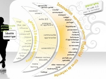 Panorama du Web 2.0 pour la formation | Time to Learn | Scoop.it
