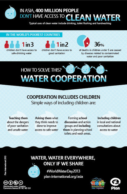 How can we involve children in solving the world's water woes? (Infographic) | Social Mercor | Scoop.it
