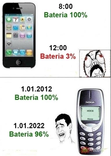 Ile trzyma bateria w waszych smartfonach? - Forum NT w Interia.pl | Próba pracy w SCOOP.IT | Scoop.it