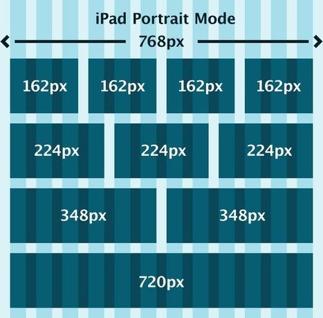 Photoshop Grids | PSD Grid Templates | Fundamentals of Design | Scoop.it