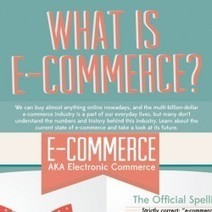 What is E-Commerce? That is the Question | Visual.ly | Ecommerce XXI century | Scoop.it