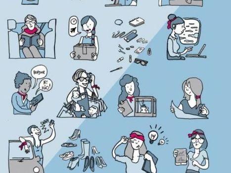 stéréotypes femmes et automobile entretiennent la précarité et les inégalités | Ifsttar | Scoop.it