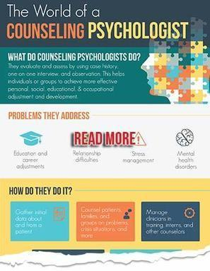 The World Of Counseling Psychology | Career Fields | Scoop.it