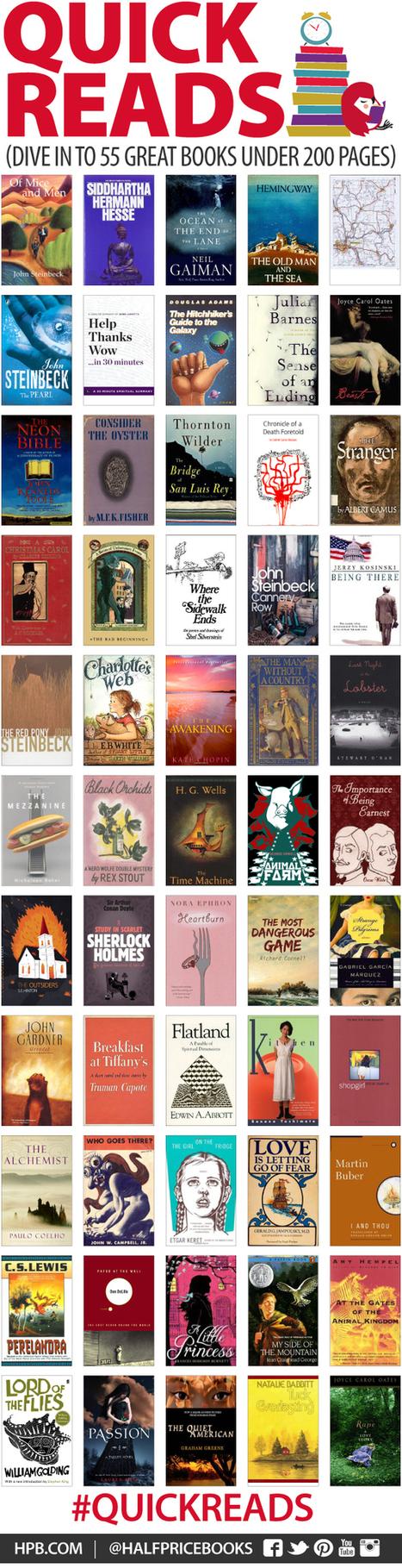 Quick Reads: 55 Books Under 200Pages - Half Price Books Blog - HPB.com | Literature | Scoop.it