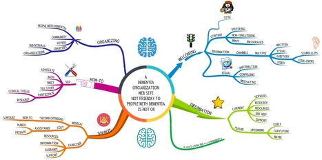 #Dementia Web Sites Not Friendly to People with #Dementia Are Not OK. #MindMap About Visual Websites. | Neurological Disorders | Scoop.it