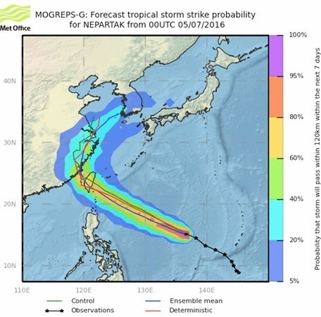 Typhoon Nepartak threatens strong Taiwan or Japanese island landfall | Artemis.bm | EconMatters | Scoop.it