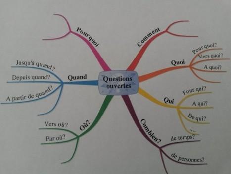 10 méthodes pour réviser, mémoriser et apprendre | Resources | Scoop.it