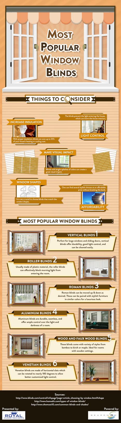 Most Popular Window Blinds – Infographic | Photo Studio | Scoop.it