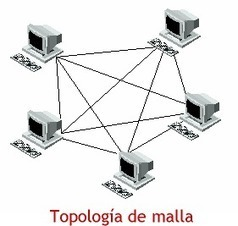 topo_mesh.gif (281x267 pixels) | MSI | Scoop.it