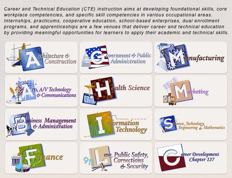 Clusters | Career and Technical Education | Careers | Scoop.it