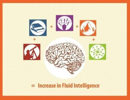 You can increase your intelligence: 5 ways to maximize your cognitive potential | The Creativity Post | omnia mea mecum fero | Scoop.it