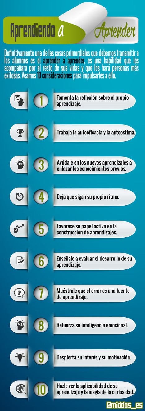 Aprendiendo a aprender.jpg | Educacion, ecologia y TIC | Scoop.it